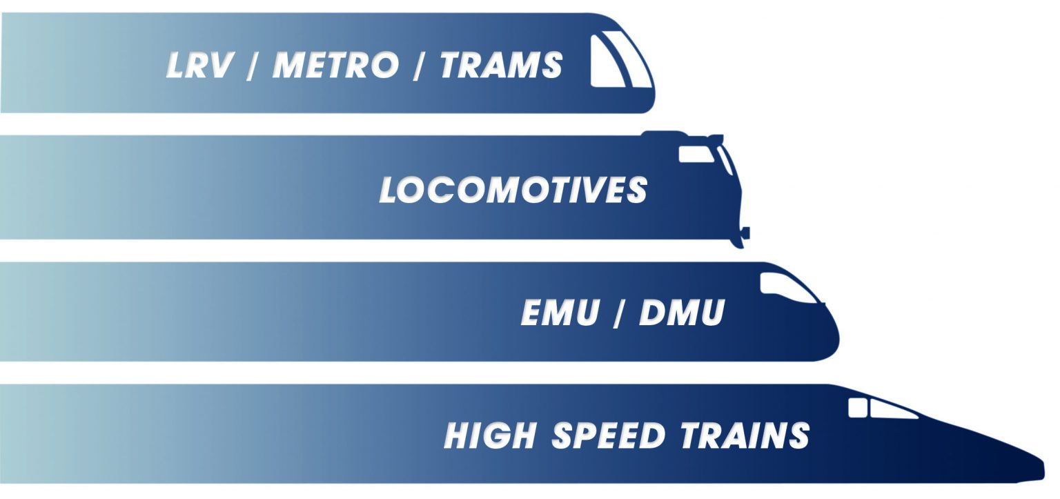 Types of trains